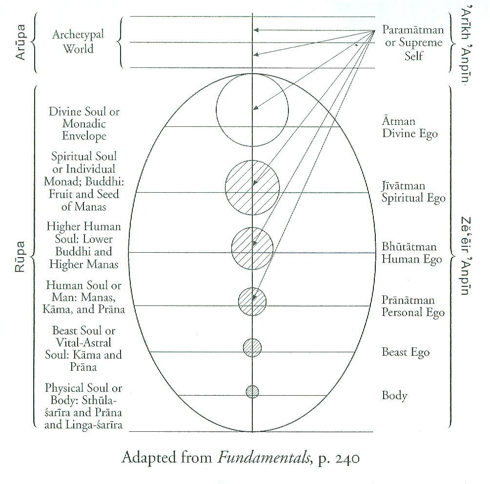 kabbala-fig17